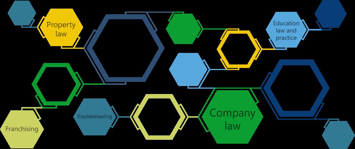 Company-Formation-and-Secretarial1